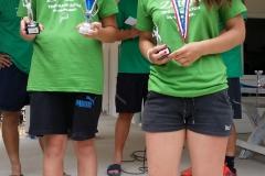 Tenis kamp Zaton 2017